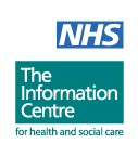 Information Centre highlighs asthma admissions - North West tops table